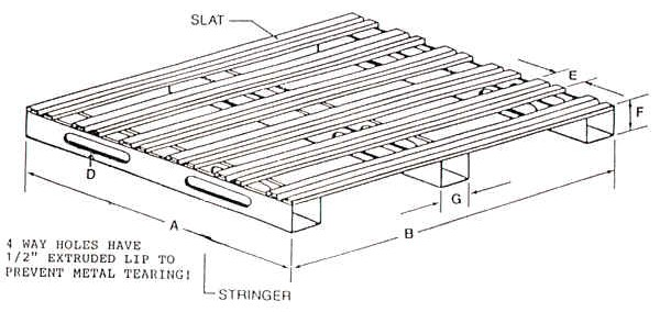 Pallet Specifications